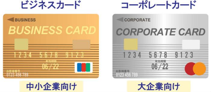 ビジネスカードとコーポレートカード