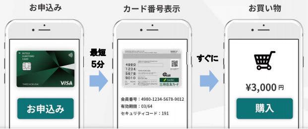 三井住友カード即時発行サービス
