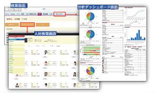 日本システムデザイン
