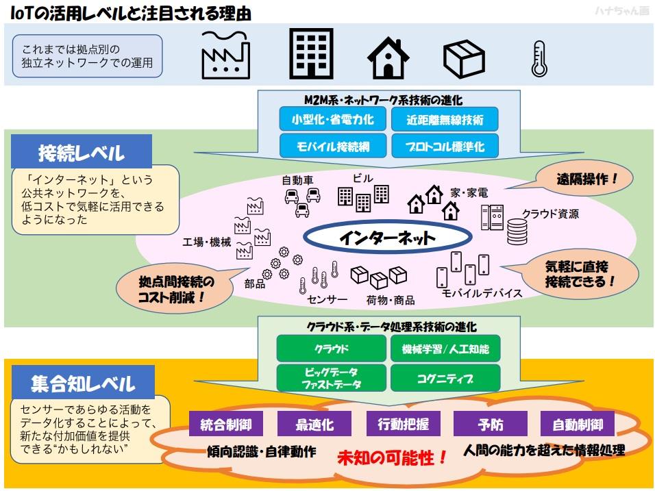 https://news.mynavi.jp/itsearch/2016/06/01/ITW04_001.jpg