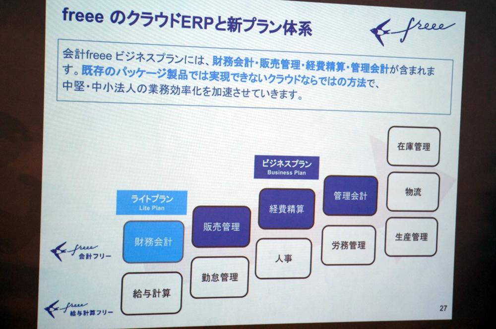 https://news.mynavi.jp/itsearch/2016/06/01/freee_004.jpg
