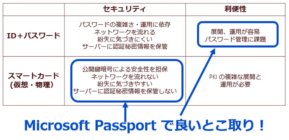 https://news.mynavi.jp/itsearch/2016/06/06/win10_3_003.jpg