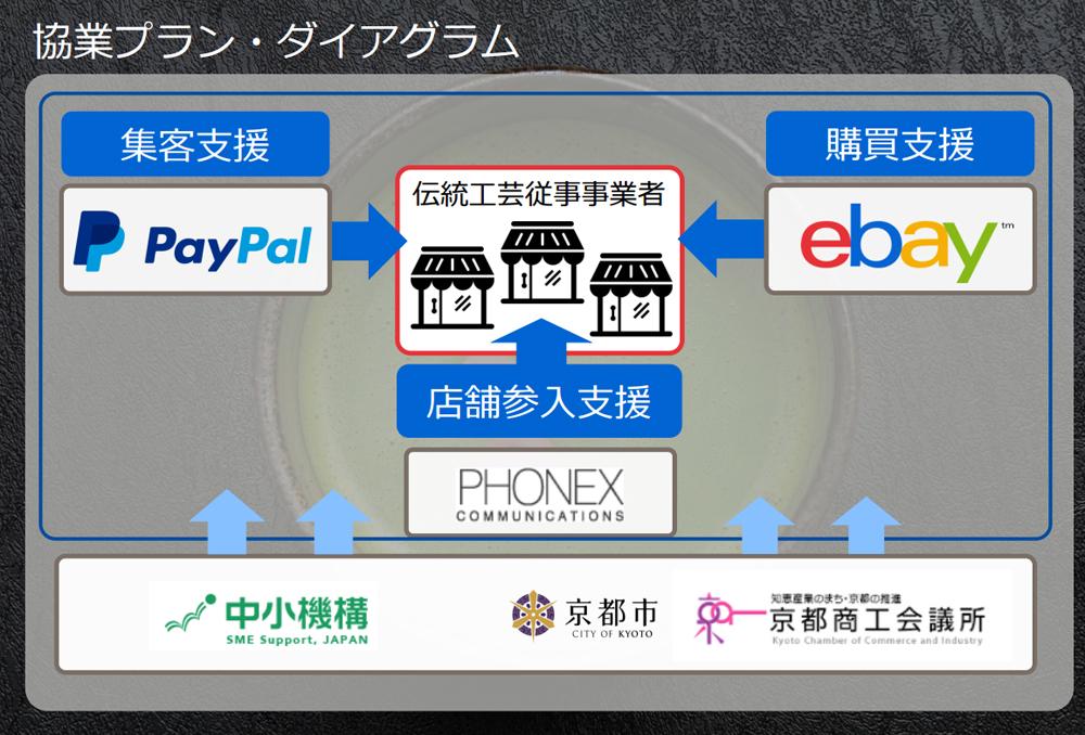 https://news.mynavi.jp/itsearch/2016/08/15/ebay001.jpg