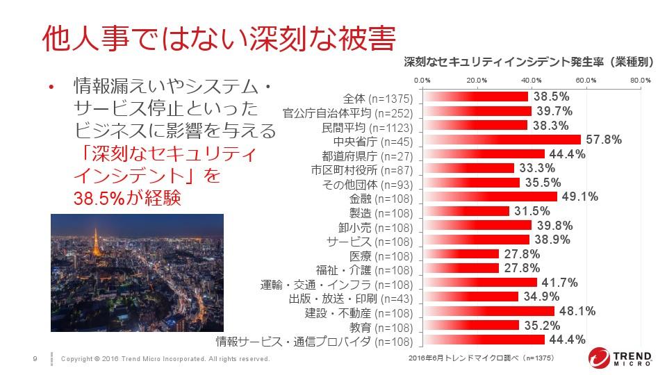 https://news.mynavi.jp/itsearch/2016/09/28/trend/0009_trend.jpg