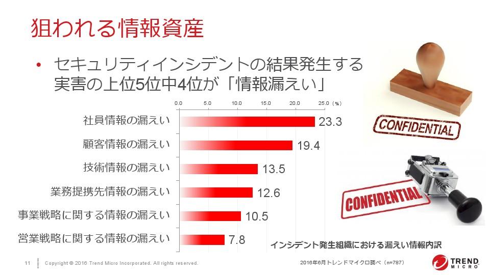 https://news.mynavi.jp/itsearch/2016/09/28/trend/0011_trend.jpg