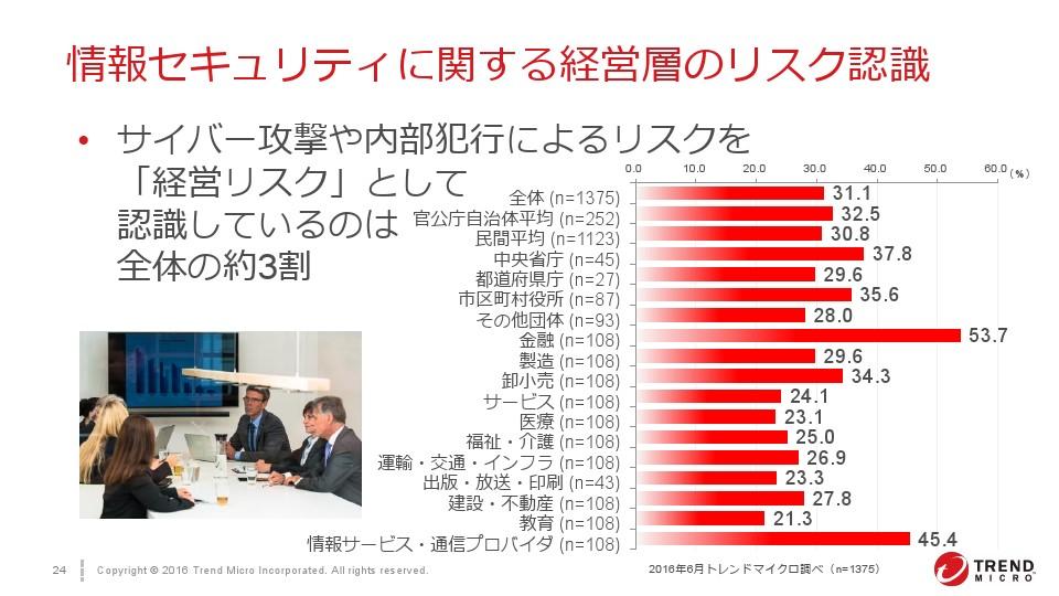 https://news.mynavi.jp/itsearch/2016/09/28/trend/0024_trend.jpg