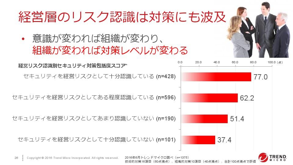 https://news.mynavi.jp/itsearch/2016/09/28/trend/0026_trend.jpg