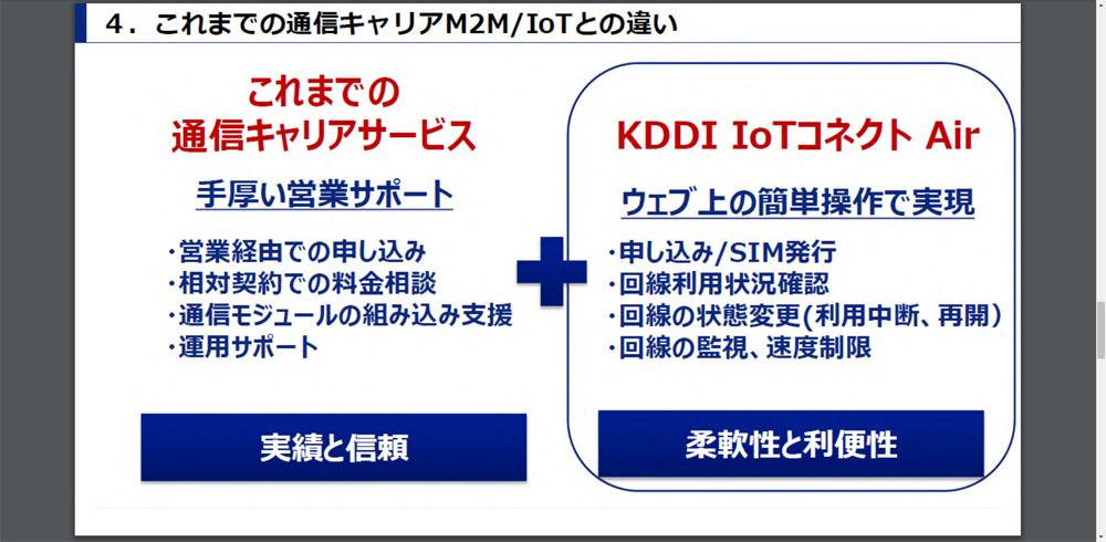 https://news.mynavi.jp/itsearch/2016/10/19/kddi_soracom003.jpg