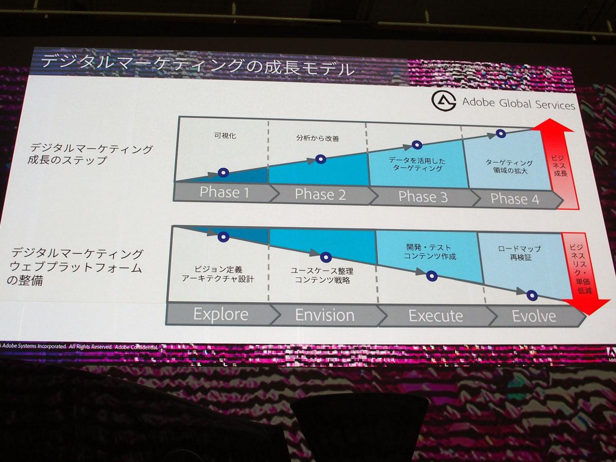 https://news.mynavi.jp/itsearch/2016/10/20/1005AdobeKao_003.jpg