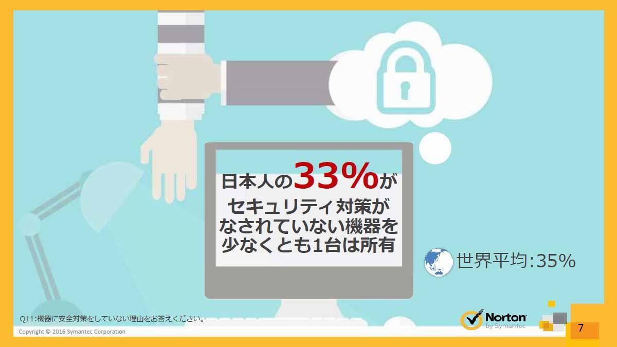 https://news.mynavi.jp/itsearch/2016/11/17/norton007.jpg