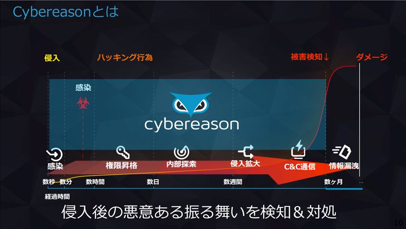 https://news.mynavi.jp/itsearch/2017/01/19/cr002.jpg