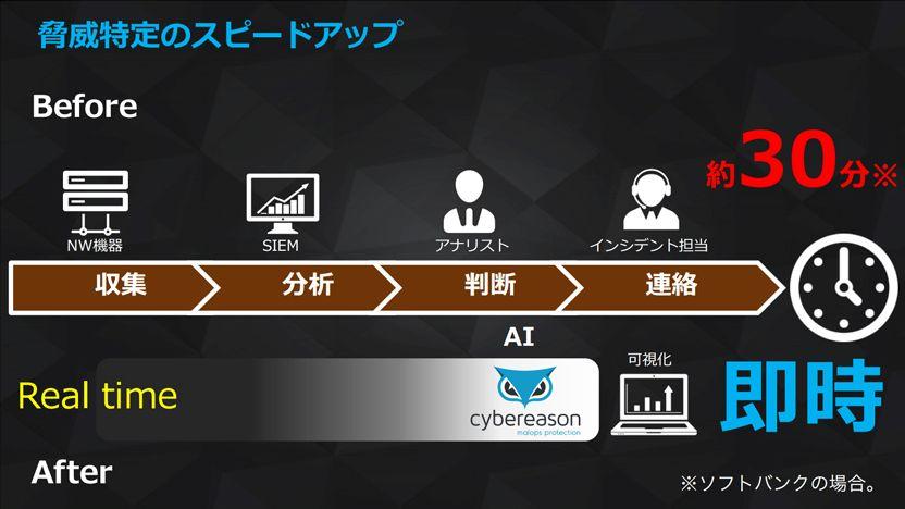 https://news.mynavi.jp/itsearch/2017/01/19/cr003.jpg