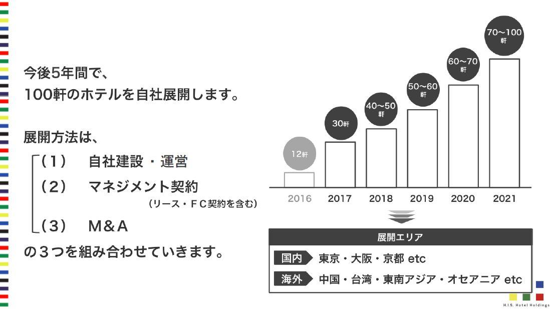 https://news.mynavi.jp/itsearch/2017/03/16/hen/103_hen.JPG
