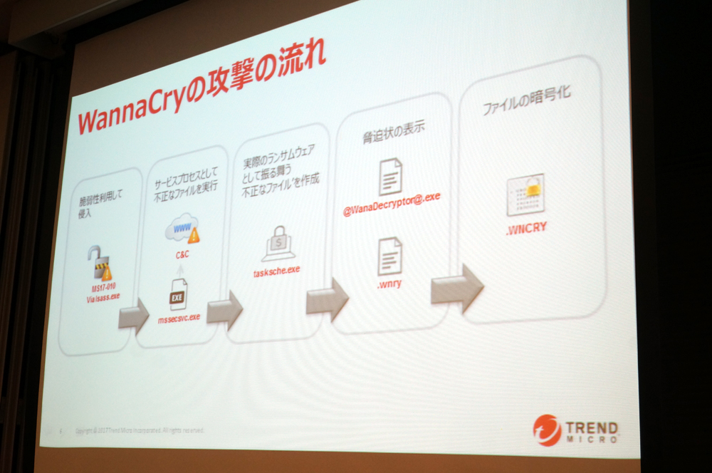 https://news.mynavi.jp/itsearch/2017/05/15/tm003.jpg