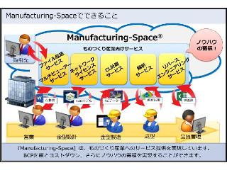 中小規模の製造業でもBCP対策を実現! 少ない投資で設計データを守るには [PR]