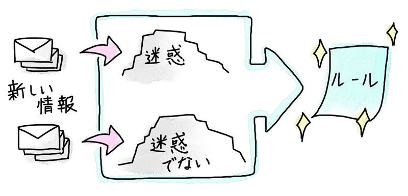 https://news.mynavi.jp/itsearch/2017/06/14/AIKanako03_002.jpg