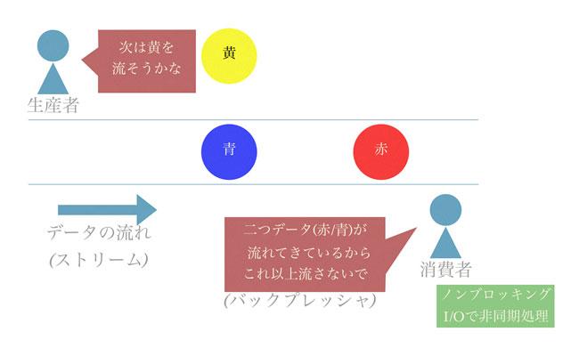 https://news.mynavi.jp/itsearch/2017/06/21/api10/002_api10.jpg