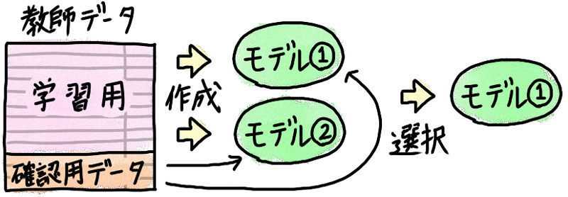 https://news.mynavi.jp/itsearch/2017/07/11/AIKanako05_001.jpg