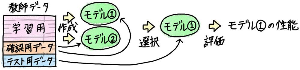 https://news.mynavi.jp/itsearch/2017/07/11/AIKanako05_002.jpg