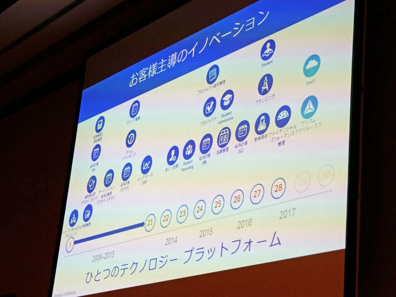 https://news.mynavi.jp/itsearch/2017/07/28/0728WD_001.jpg