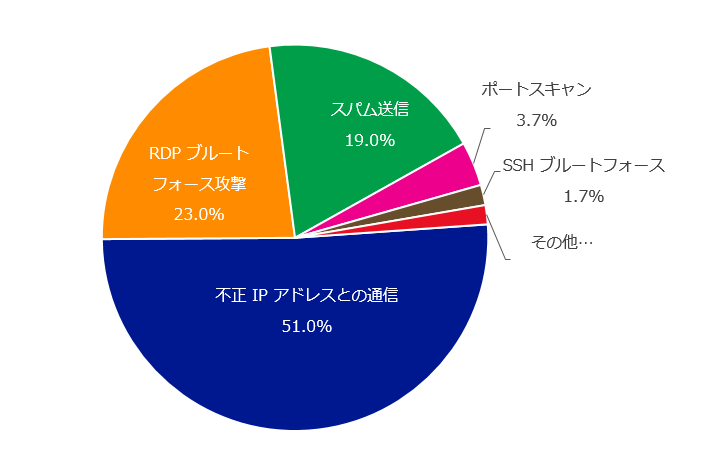 https://news.mynavi.jp/itsearch/2017/08/28/58514.png