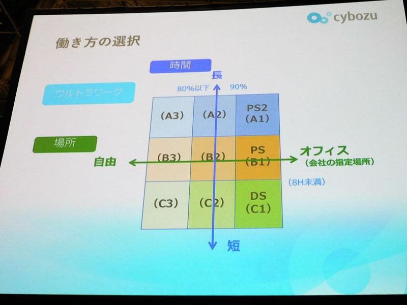 https://news.mynavi.jp/itsearch/2017/08/29/0829HR_005.jpg
