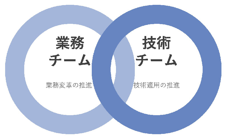 https://news.mynavi.jp/itsearch/2017/09/04/dlw2/003_dlw2.jpg
