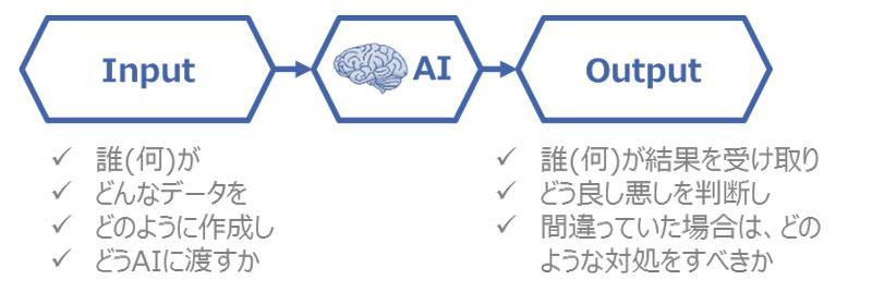 https://news.mynavi.jp/itsearch/2017/09/13/dlw3/002_dlw3.jpg