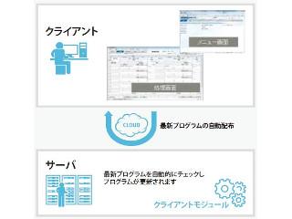 情シスの負荷を軽減! 販売管理システムによりデータの一元管理を実現 [PR]