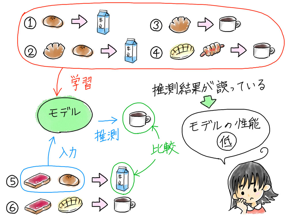 https://news.mynavi.jp/itsearch/2017/09/27/AIKanako10_001.jpg