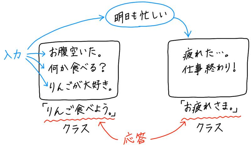 https://news.mynavi.jp/itsearch/2017/09/27/AIKanako10_003.jpg
