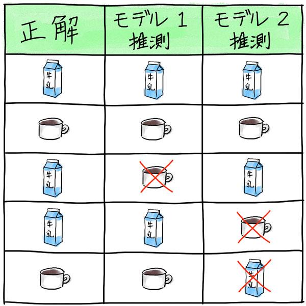 https://news.mynavi.jp/itsearch/2017/09/28/AIKanako10_002.jpg