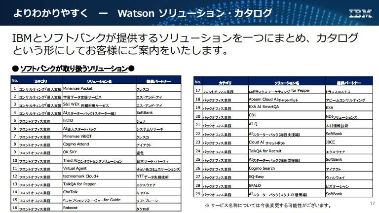 https://news.mynavi.jp/itsearch/2017/09/28/SnapCrab_NoName_2017-9-28_10-20-26_No-00.jpg