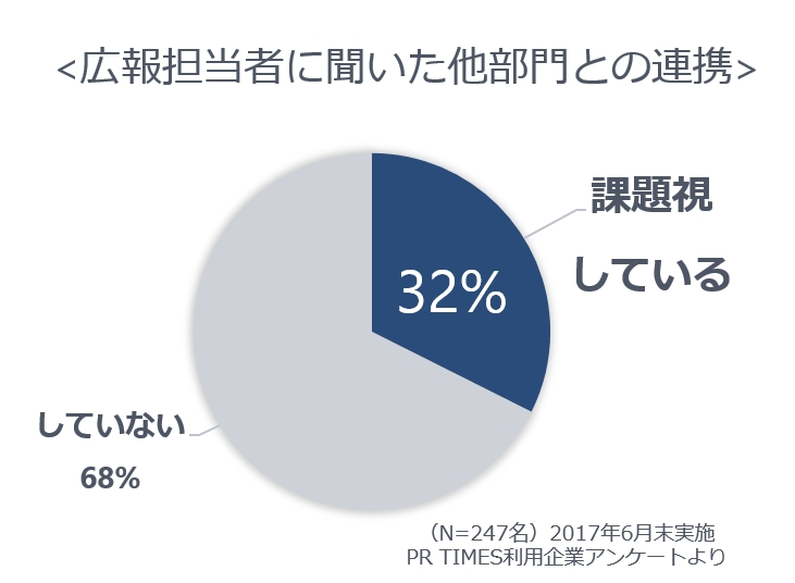 https://news.mynavi.jp/itsearch/2017/09/28/sub5.jpg