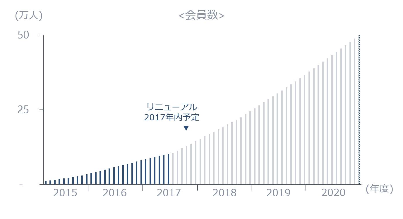 https://news.mynavi.jp/itsearch/2017/09/28/sub7.jpg