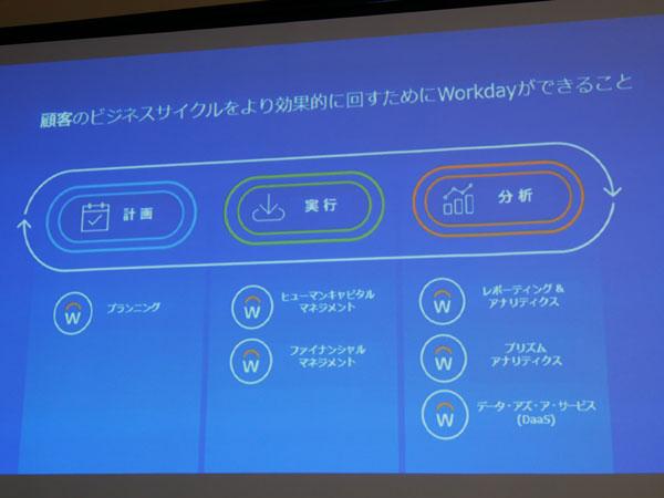 https://news.mynavi.jp/itsearch/2017/10/31/1101Workday_002.jpg