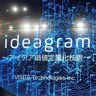 VISITS Technologies、創造力や目利き力を定量化する「ideagram」