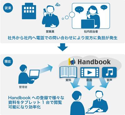https://news.mynavi.jp/itsearch/2017/12/07/1207Info_001.jpg