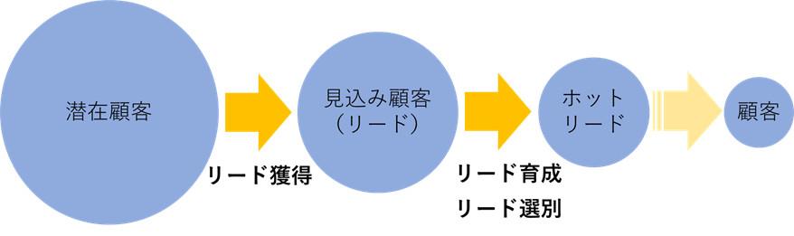 https://news.mynavi.jp/itsearch/2018/03/01/ma180301/002l.jpg