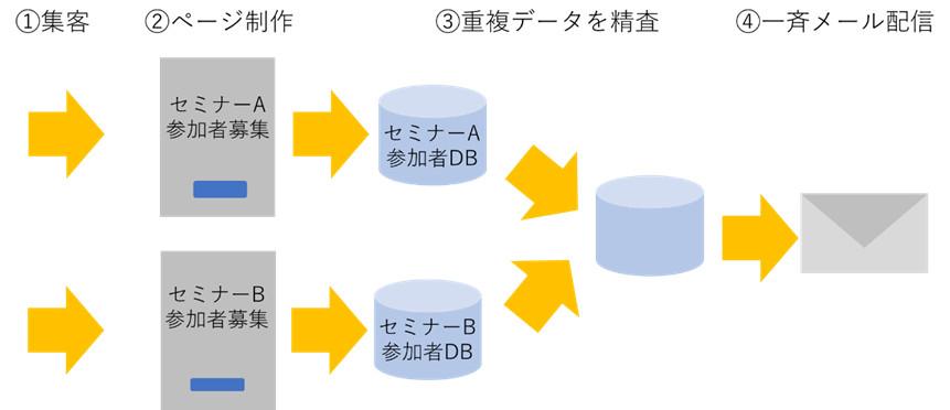 https://news.mynavi.jp/itsearch/2018/03/05/180305_ma/002l.jpg