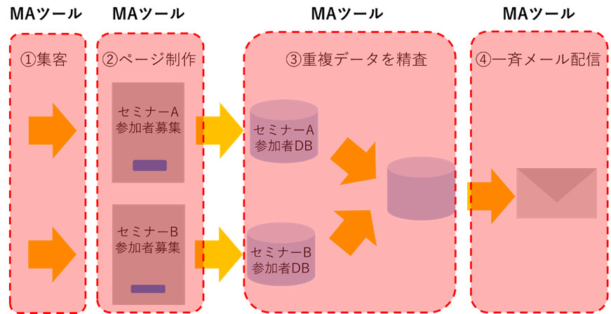 https://news.mynavi.jp/itsearch/2018/03/05/180305_ma/003l.jpg