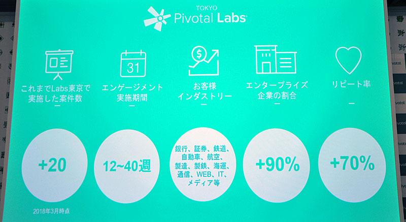 https://news.mynavi.jp/itsearch/2018/03/09/pv/002_pv.jpg