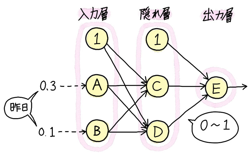 https://news.mynavi.jp/itsearch/2018/03/14/AIKanako19_005.jpg
