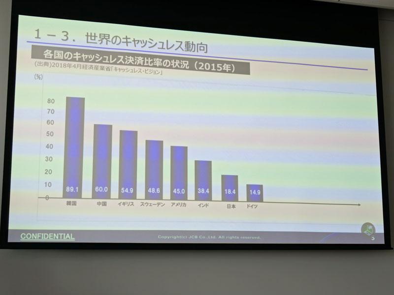 https://news.mynavi.jp/itsearch/2018/05/17/0517Stripe_002.jpg