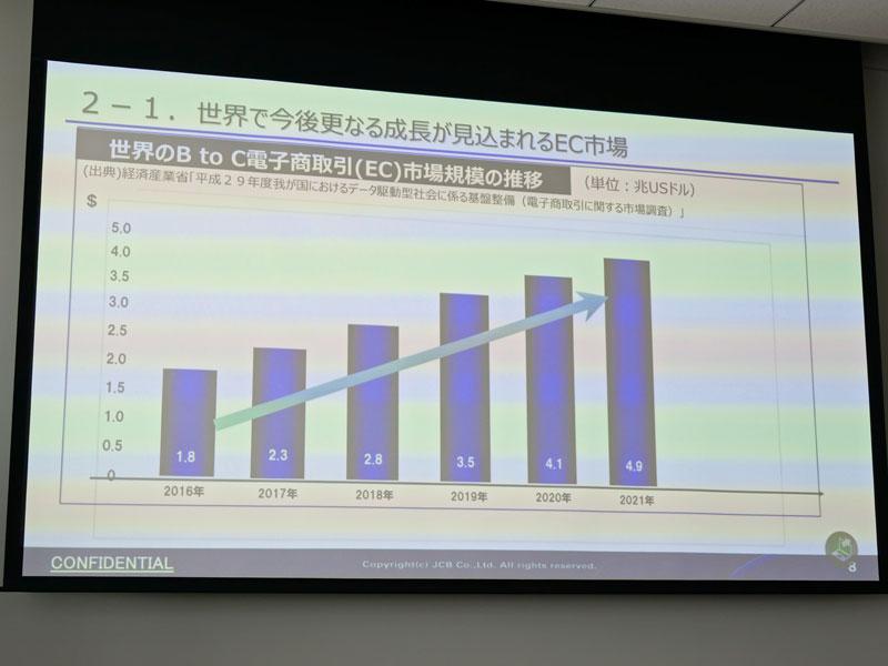 https://news.mynavi.jp/itsearch/2018/05/17/0517Stripe_003.jpg
