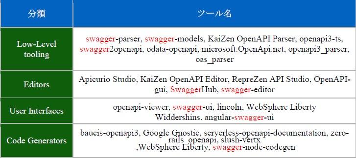 https://news.mynavi.jp/itsearch/2018/07/03/SnapCrab_NoName_2018-7-3_16-2-7_No-00.jpg