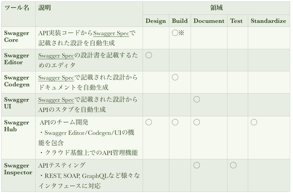 https://news.mynavi.jp/itsearch/2018/07/24/PastedGraphic-1%20%282%29.png