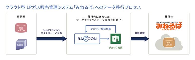https://news.mynavi.jp/itsearch/2018/08/28/0828DAL_001.jpg