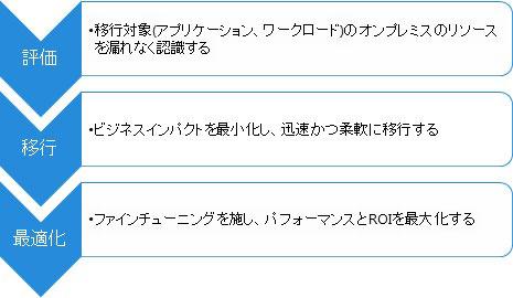 https://news.mynavi.jp/itsearch/2018/09/10/0910HC05_001.jpg