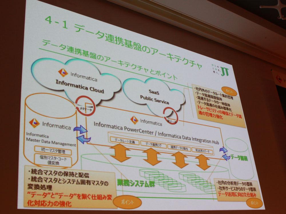 https://news.mynavi.jp/itsearch/2018/09/10/0910Info_004.jpg